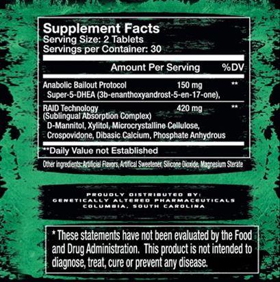 Состав Genetically Augment