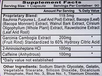 Состав жиросжигателяHydroxyElite 90 капсул