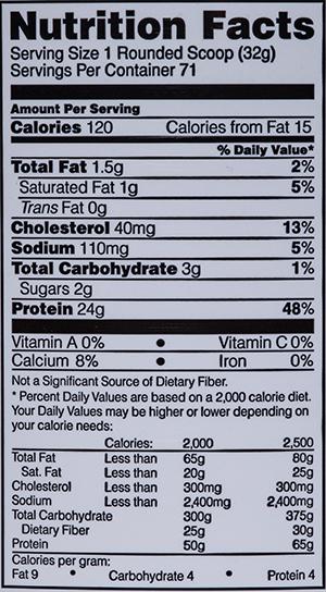 СоставOptimum Nutrition 100 Whey Gold 2270 г