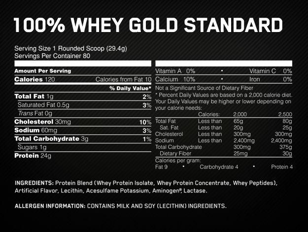 Состав Optimum Nutrition 100 Whey Gold Standard 2lb