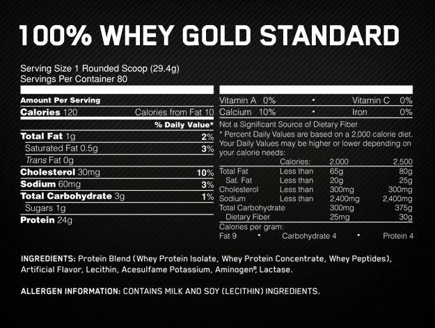 Состав Optimum Nutrition 100 Whey Gold Standard 4540 г