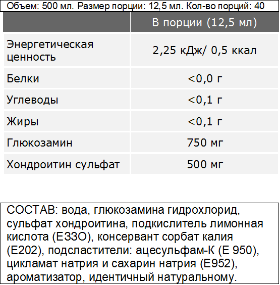 Состав Power System Glucosamin Chondroitin 500 мл