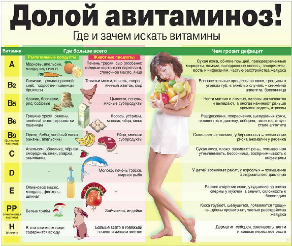 dlya-chego-nuzhny-vitaminy 03