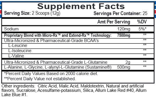состав APS Nutrition Chaind Reaction