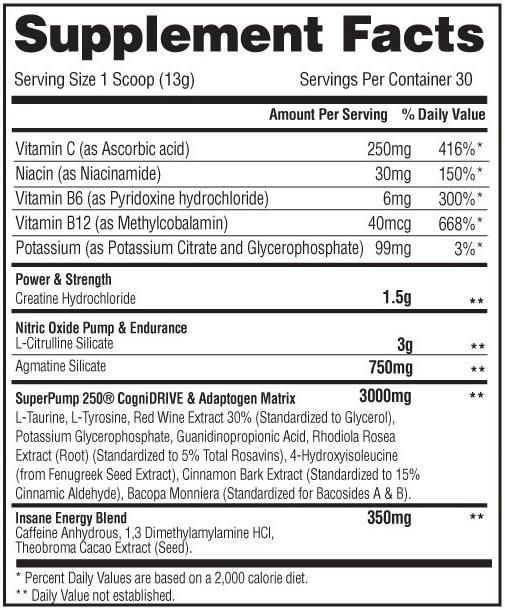 состав пробника Gaspari Nutrition SuperPump 250