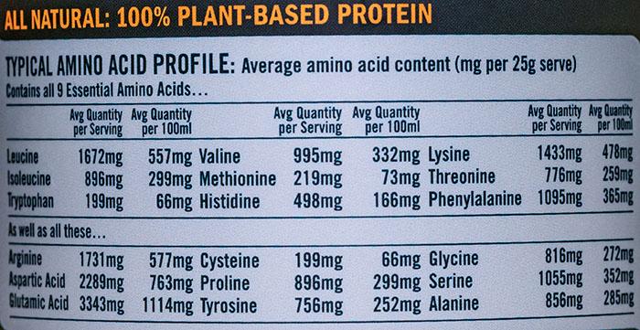 СоставNuzest Clean Lean Protein