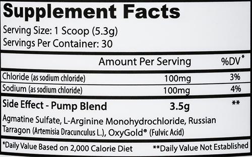 Состав23 Co. Dietary Supplement Side Effect – Pump