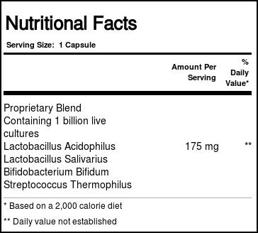 Состав21st Century Acidophilus Probiotic Blend