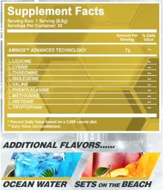 СоставNtel Nutra Acid 9