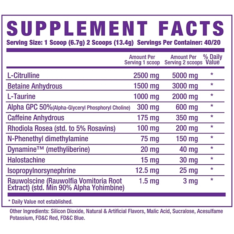 СоставObsessed Nutrition Usurper
